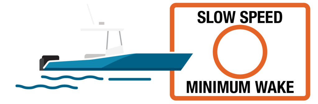 Slow speed minimum wake